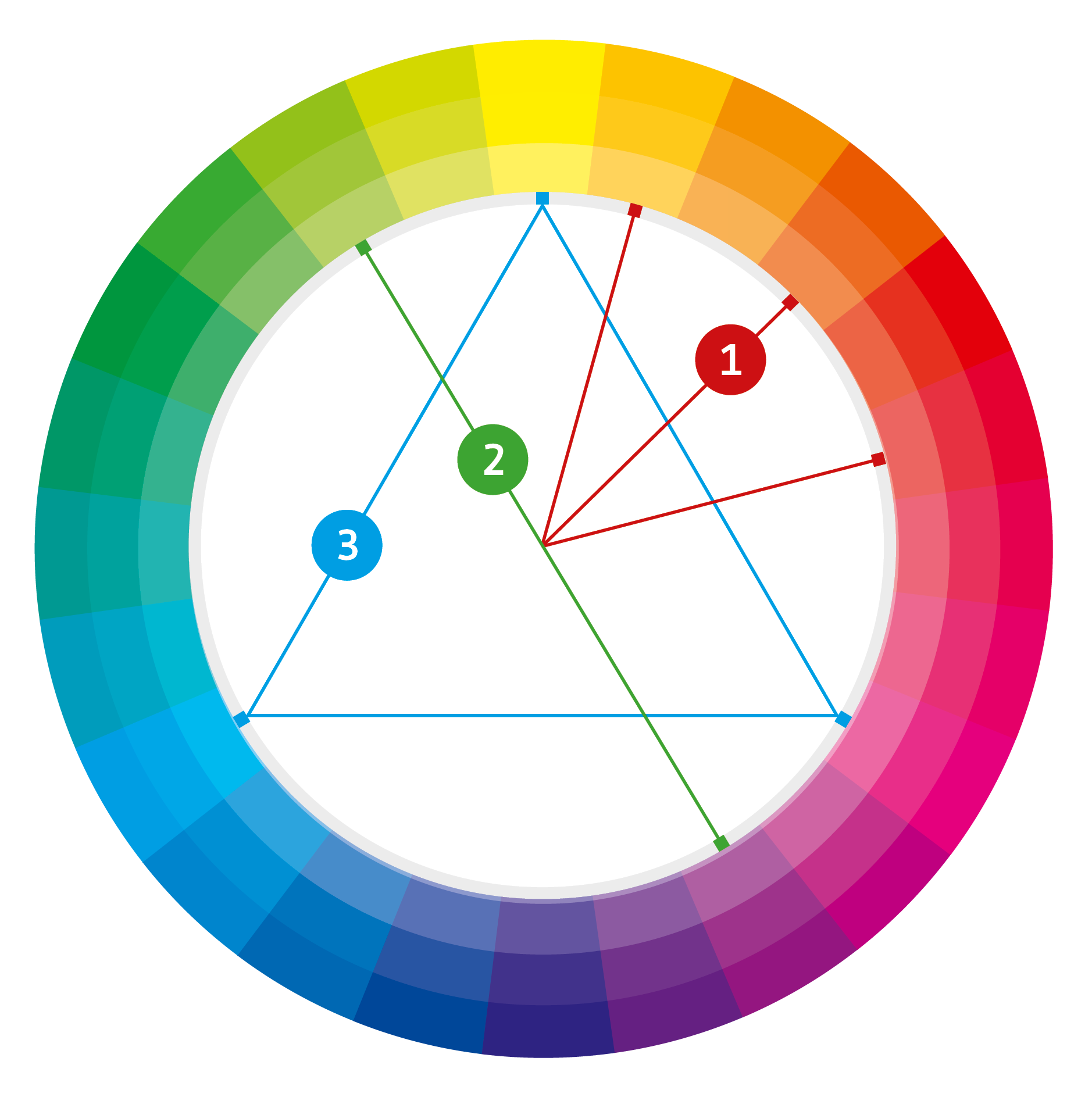 kleine farbenlehre teil 3 farben anhand des farbkreises bestimmen gemeindebriefhelfer. Black Bedroom Furniture Sets. Home Design Ideas